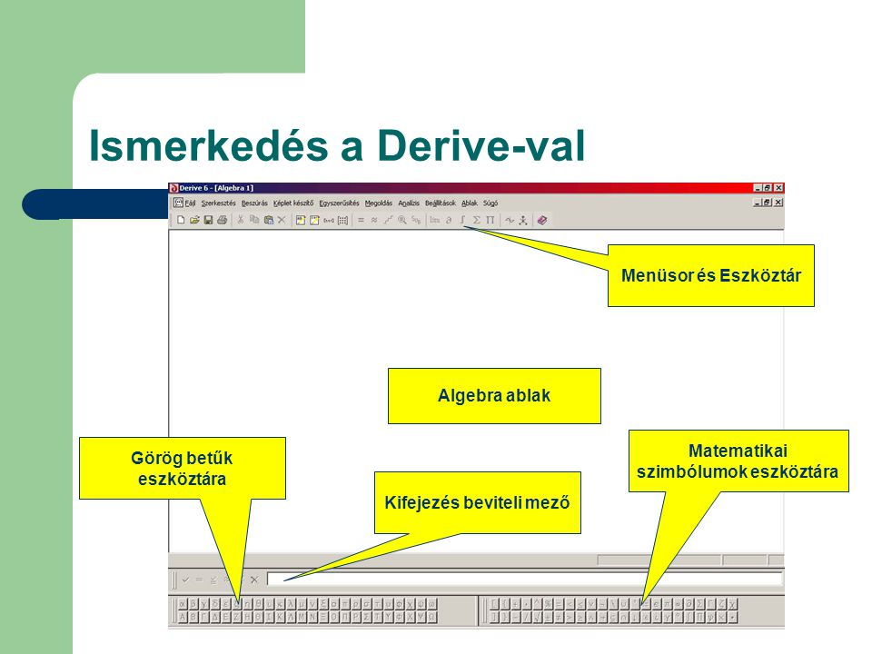 Eszköztár elemei Windows gombok Szöveg beszúrásaVektor beírása2D-ábrázolási ablak Kifejezés beírásaMátrix beírása3D-ábr.ablak Egyszerűsítés Kiértékelés Lépésenkénti megjelenítés Megoldás Változó behelyettesítése Határérték Deriválás Integrálás Összeg képzés Szorzat képzés SúgóSúgó