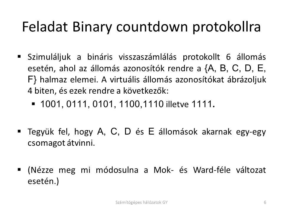 Feladat Binary countdown protokollra  Szimuláljuk a bináris visszaszámlálás protokollt 6 állomás esetén, ahol az állomás azonosítók rendre a {A, B, C, D, E, F} halmaz elemei.