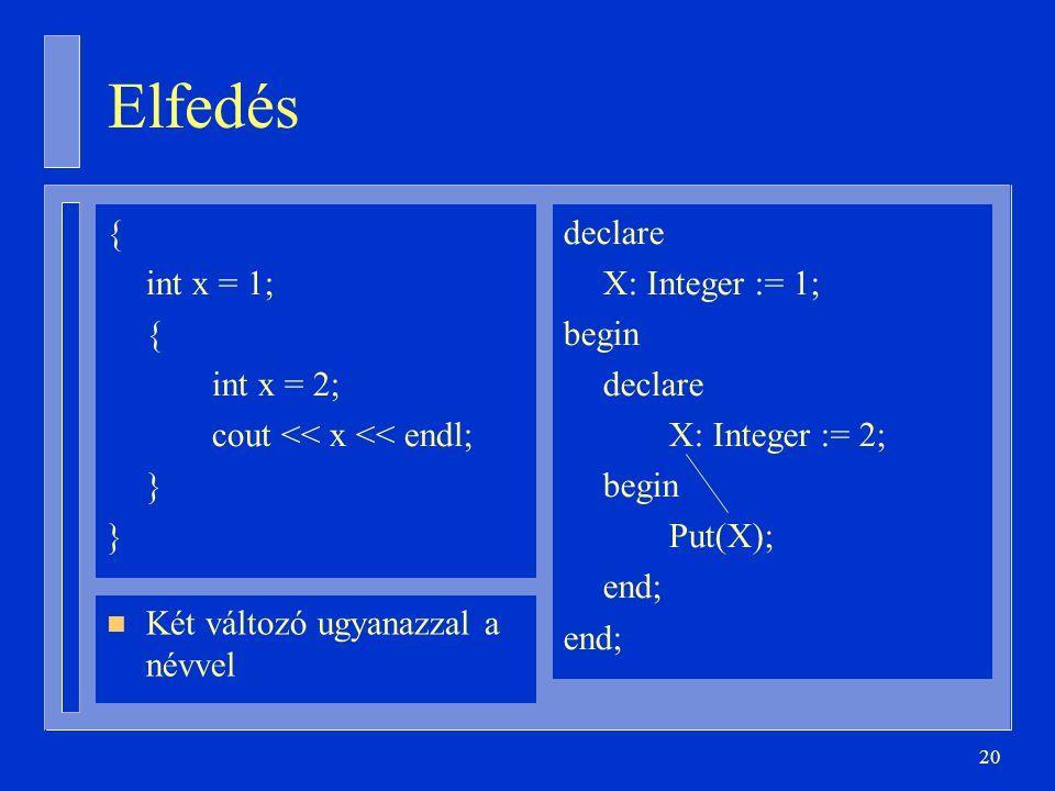 20 Elfedés { int x = 1; { int x = 2; cout << x << endl; } declare X: Integer := 1; begin declare X: Integer := 2; begin Put(X); end; n Két változó ugyanazzal a névvel