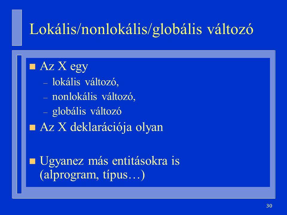 30 Lokális/nonlokális/globális változó n Az X egy – lokális változó, – nonlokális változó, – globális változó n Az X deklarációja olyan n Ugyanez más entitásokra is (alprogram, típus…)