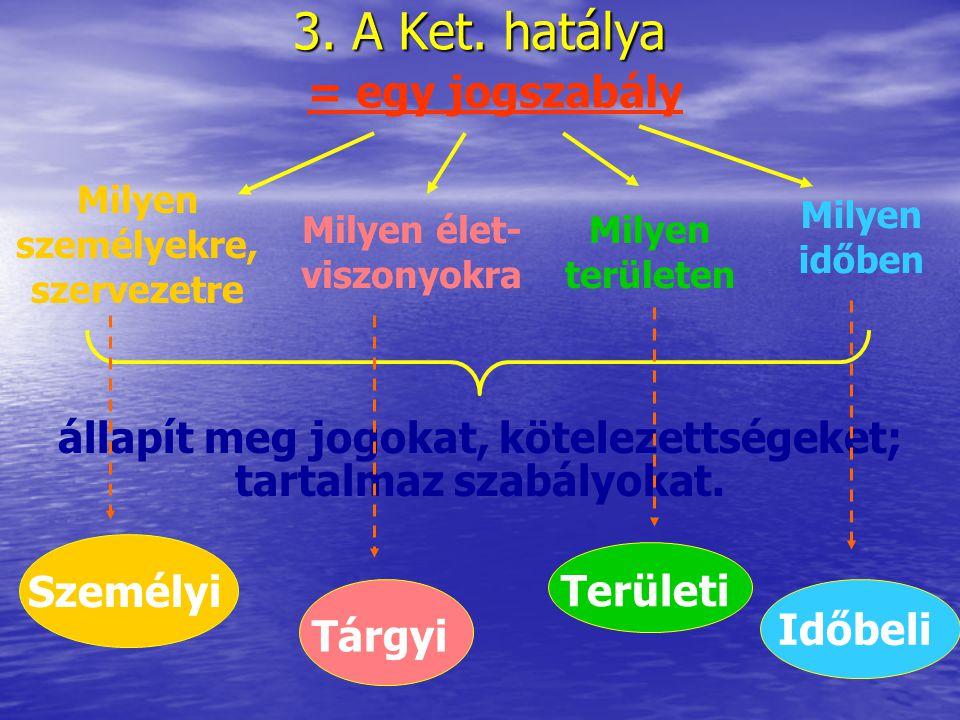 3. A Ket. hatálya, a hatósági ügy, az ügyfél és a hatóság fogalma 3.1. A Ket. tárgyi hatálya 3.2. A Ket. személyi hatálya 3.3. A Ket. területi és időb