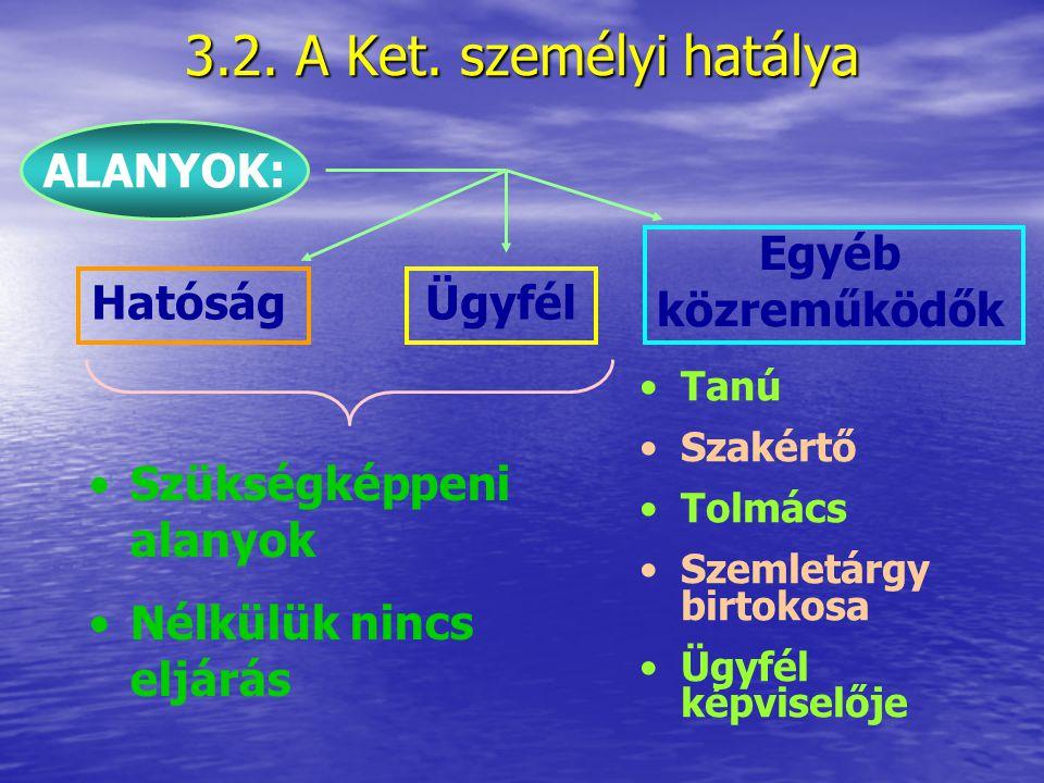 3.1. A Ket. tárgyi hatálya közigazgatási hatósági ügyekre terjed ki Minden olyan ügy, amelyben a közigazgatási hatóság: Ügyfelet érintő jogot, kötelez