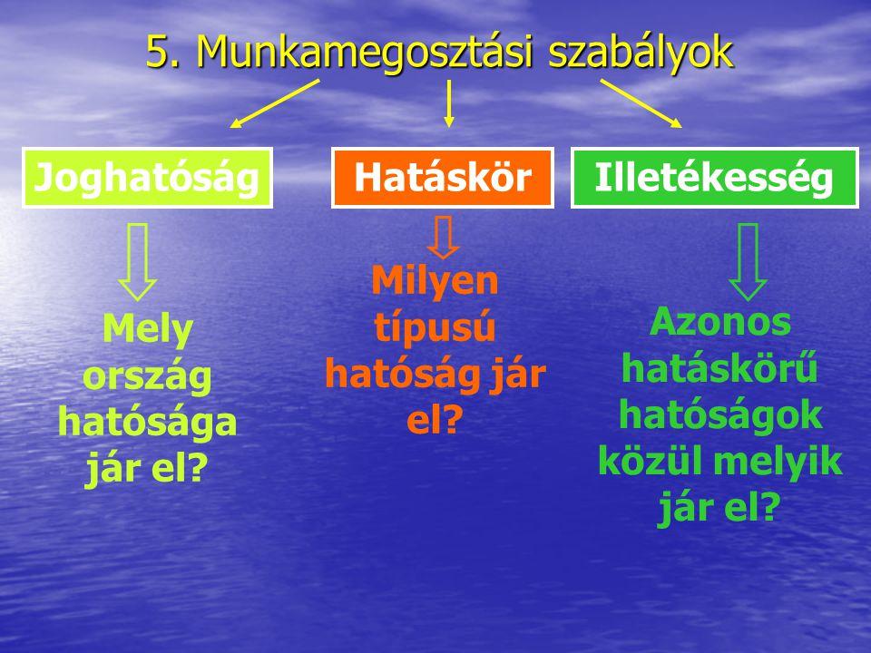 5. Joghatóság, hatáskör, illetékesség 5.1. Joghatóság 5.2. Hatáskör 5.3. Illetékesség 5.4. A hatóság eljárási kötelezettsége 5.5. Közös szabályok
