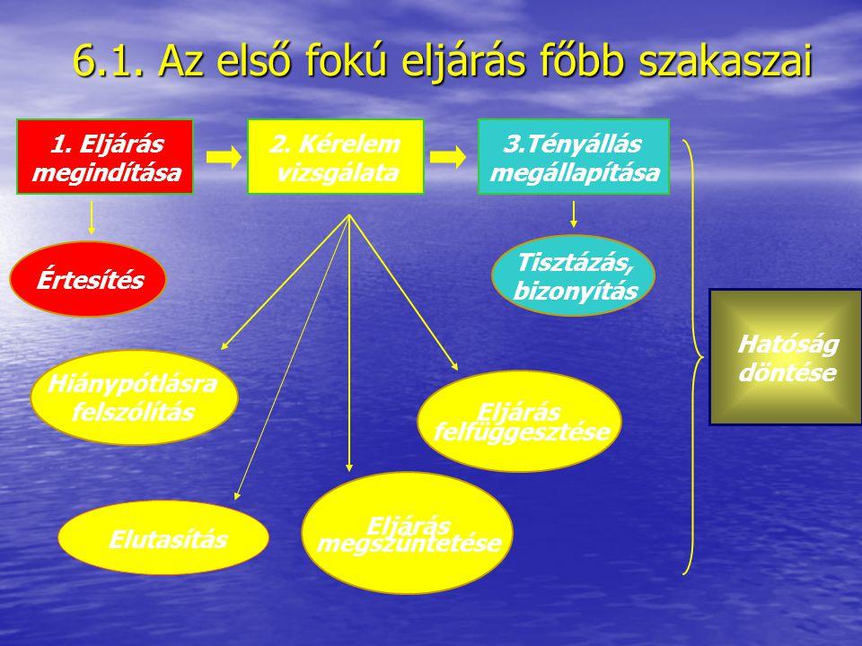 6. A közigazgatási eljárás három fő szakasza Az alapeljárás mindig szükségszerű, meghatározó elem: - az ügyek többsége már ebben a szakban lezárul; -