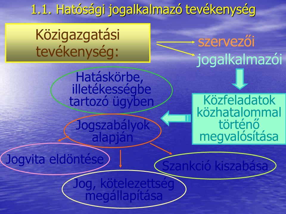 1.A közigazgatási szervek hatósági jogalkalmazói tevékenysége, közigazgatási eljárási jog 1.1. A hatósági jogalkalmazó tevékenység 1.2. A hatósági cse