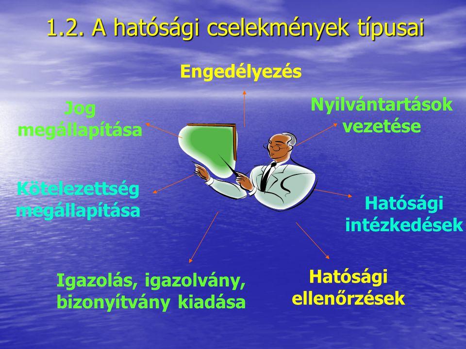 1.1. Hatósági jogalkalmazó tevékenység Közigazgatási tevékenység: szervezői jogalkalmazói Közfeladatok közhatalommal történő megvalósítása Hatáskörbe,