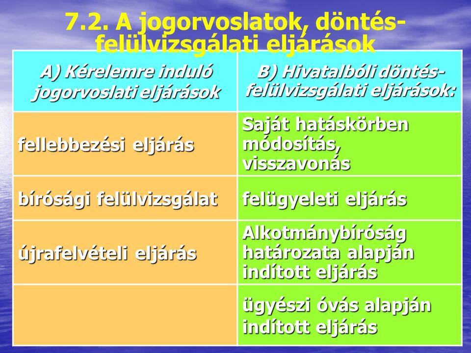 7.1. A jogorvoslatok Jogorvoslathoz való jog = alapjog Megilleti: alaphelyzetben az ügyfelet egyéb közreműködőket Elnevezése: jogorvoslati kérelem 2 t