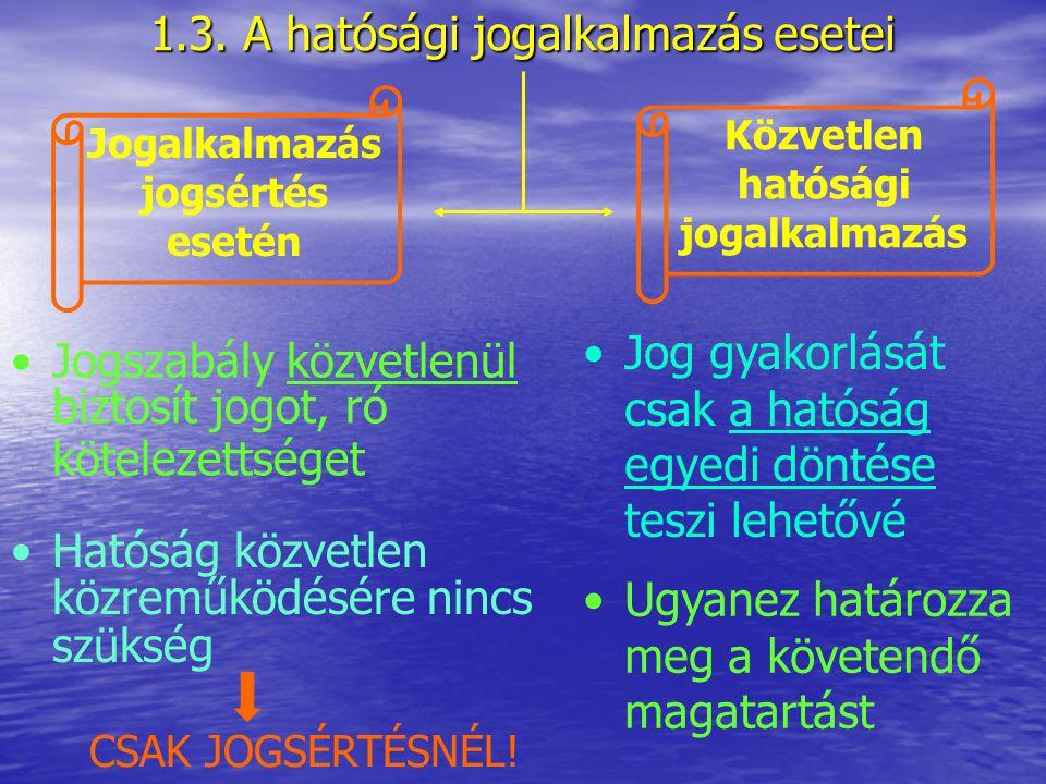 1.2. A hatósági cselekmények típusai Engedélyezés Jog megállapítása Kötelezettség megállapítása Igazolás, igazolvány, bizonyítvány kiadása Nyilvántart