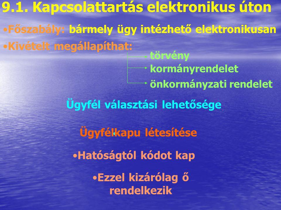 9. Elektronikus tájékoztatás 9.1.Kapcsolattartás elektronikus úton 9.2. Elektronikus tájékoztatás