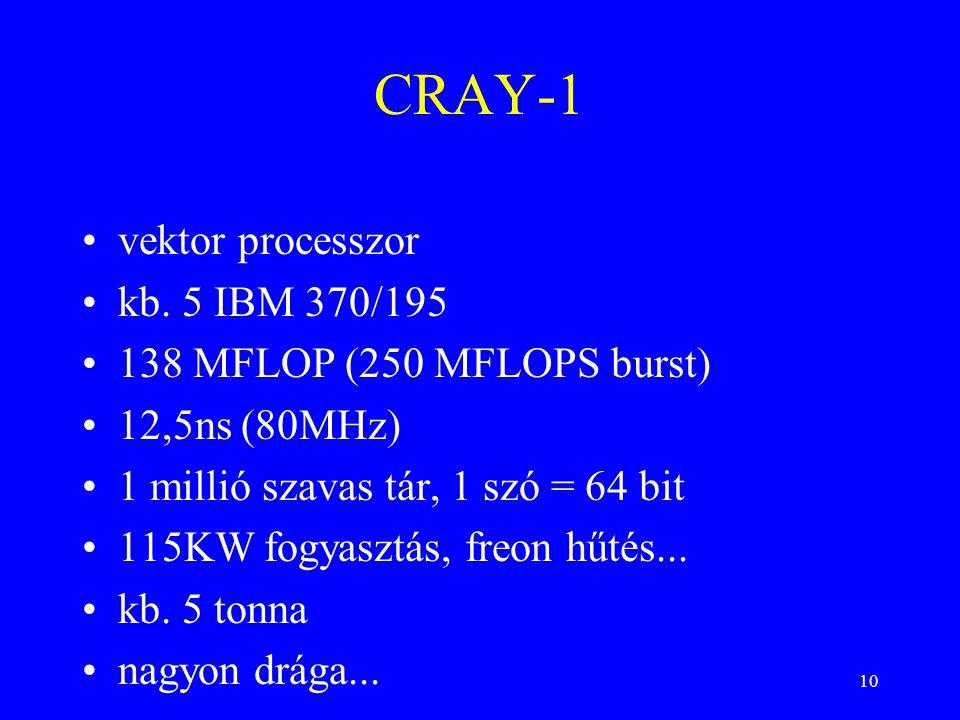 10 CRAY-1 vektor processzor kb. 5 IBM 370/195 138 MFLOP (250 MFLOPS burst) 12,5ns (80MHz) 1 millió szavas tár, 1 szó = 64 bit 115KW fogyasztás, freon