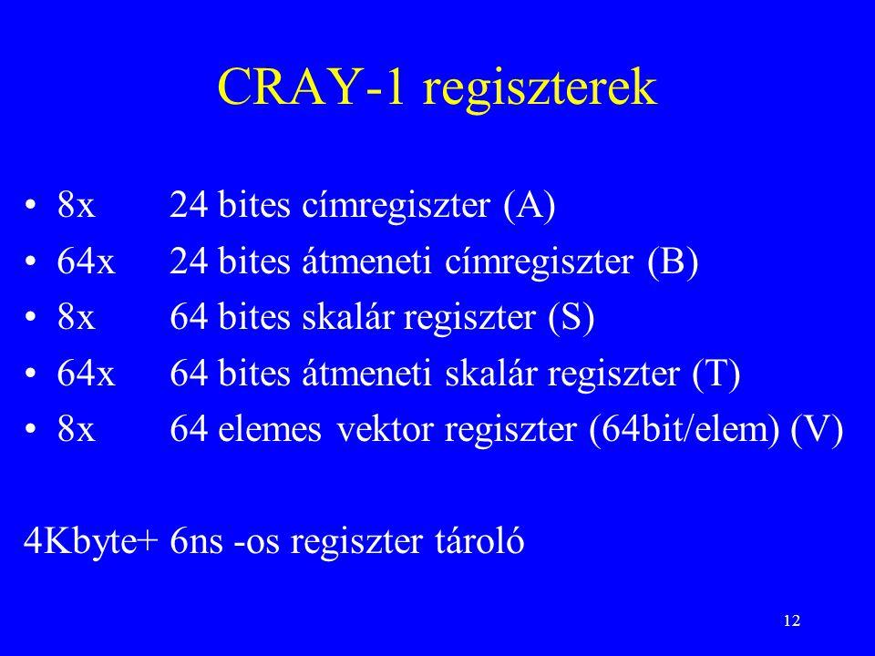 12 CRAY-1 regiszterek 8x24 bites címregiszter (A) 64x24 bites átmeneti címregiszter (B) 8x64 bites skalár regiszter (S) 64x64 bites átmeneti skalár regiszter (T) 8x64 elemes vektor regiszter (64bit/elem) (V) 4Kbyte+ 6ns -os regiszter tároló