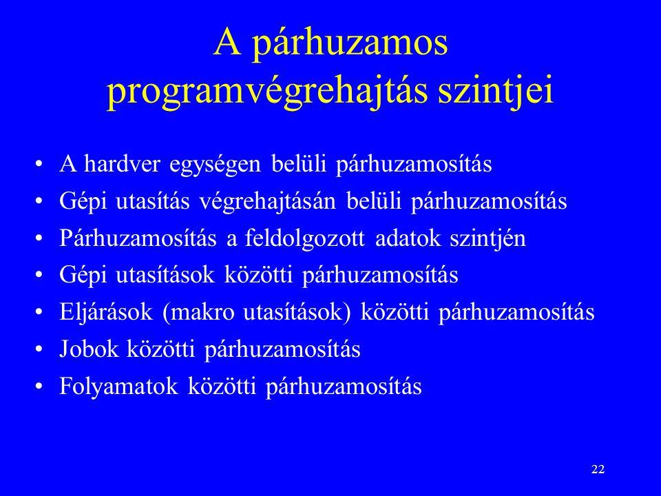 22 A párhuzamos programvégrehajtás szintjei A hardver egységen belüli párhuzamosítás Gépi utasítás végrehajtásán belüli párhuzamosítás Párhuzamosítás