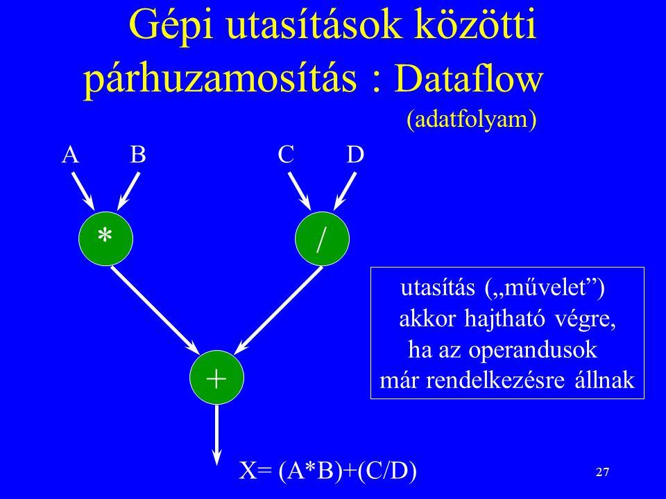 """27 Gépi utasítások közötti párhuzamosítás : Dataflow (adatfolyam) X= (A*B)+(C/D) * + / A BC D utasítás (""""művelet ) akkor hajtható végre, ha az operandusok már rendelkezésre állnak"""