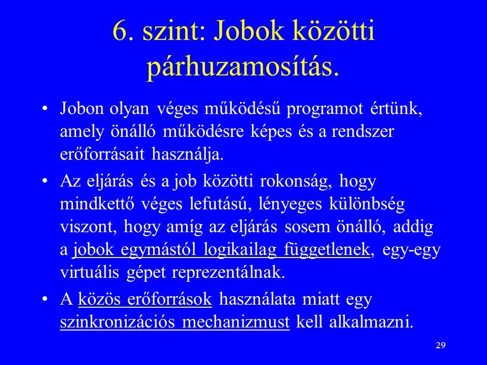 29 6. szint: Jobok közötti párhuzamosítás.