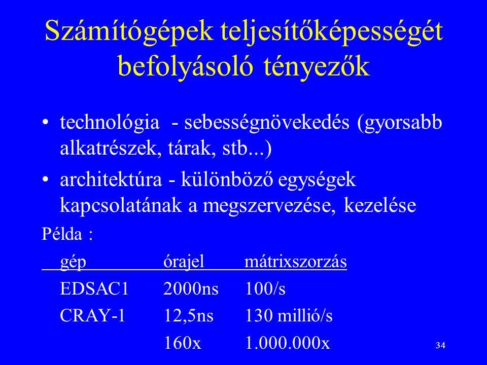 34 Számítógépek teljesítőképességét befolyásoló tényezők technológia - sebességnövekedés (gyorsabb alkatrészek, tárak, stb...) architektúra - különböző egységek kapcsolatának a megszervezése, kezelése Példa : gépórajelmátrixszorzás EDSAC12000ns100/s CRAY-112,5ns130 millió/s 160x1.000.000x