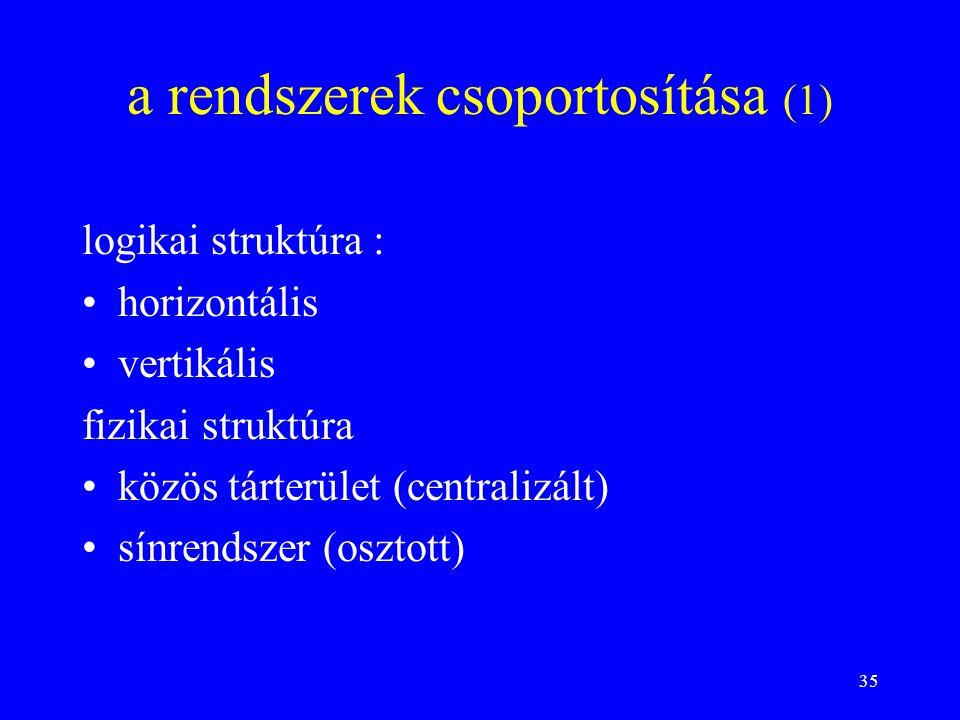 35 a rendszerek csoportosítása (1) logikai struktúra : horizontális vertikális fizikai struktúra közös tárterület (centralizált) sínrendszer (osztott)
