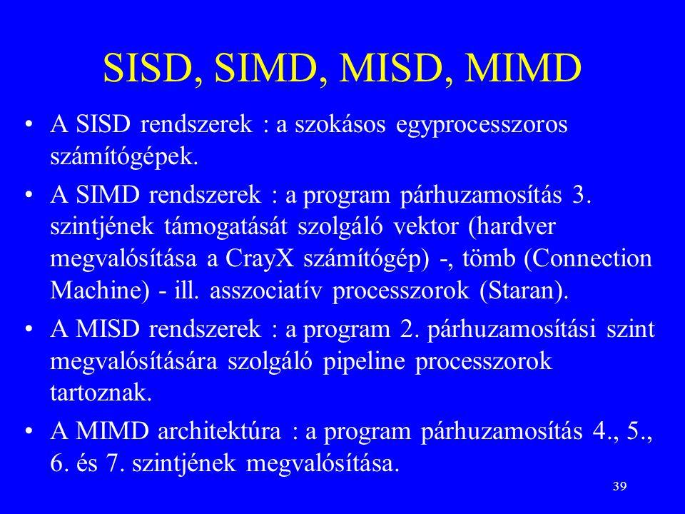 39 SISD, SIMD, MISD, MIMD A SISD rendszerek : a szokásos egyprocesszoros számítógépek. A SIMD rendszerek : a program párhuzamosítás 3. szintjének támo