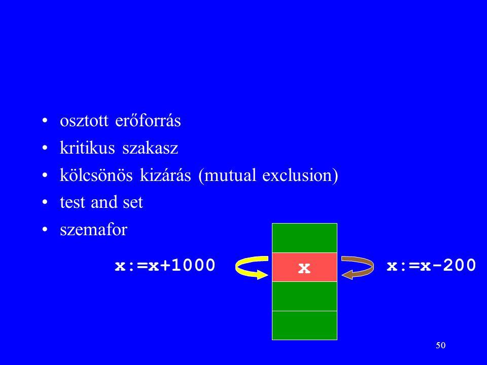 50 osztott erőforrás kritikus szakasz kölcsönös kizárás (mutual exclusion) test and set szemafor x x:=x-200x:=x+1000