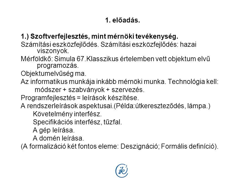 1. előadás. 1.) Szoftverfejlesztés, mint mérnöki tevékenység.
