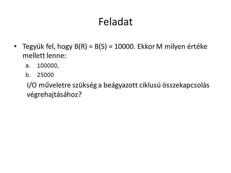 Feladat Tegyük fel, hogy B(R) = B(S) = 10000. Ekkor M milyen értéke mellett lenne: a.100000, b.25000 I/O műveletre szükség a beágyazott ciklusú összek