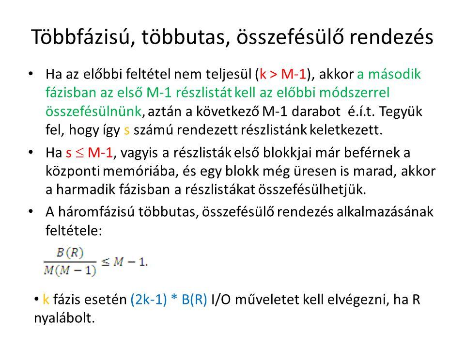 Többfázisú, többutas, összefésülő rendezés Ha az előbbi feltétel nem teljesül (k > M-1), akkor a második fázisban az első M-1 részlistát kell az előbbi módszerrel összefésülnünk, aztán a következő M-1 darabot é.í.t.