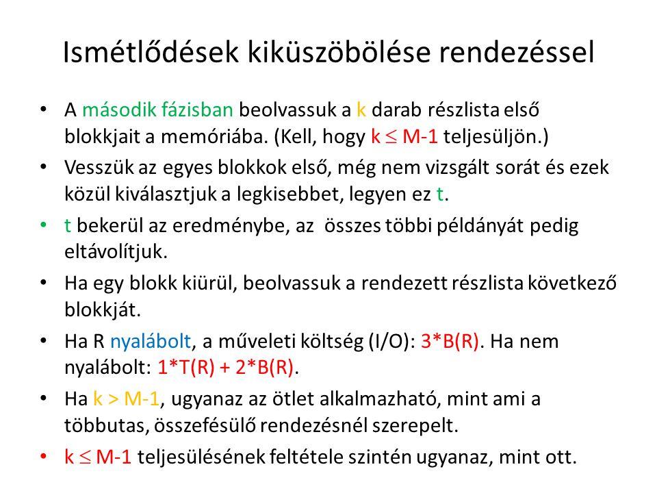 Ismétlődések kiküszöbölése rendezéssel A második fázisban beolvassuk a k darab részlista első blokkjait a memóriába. (Kell, hogy k  M-1 teljesüljön.)