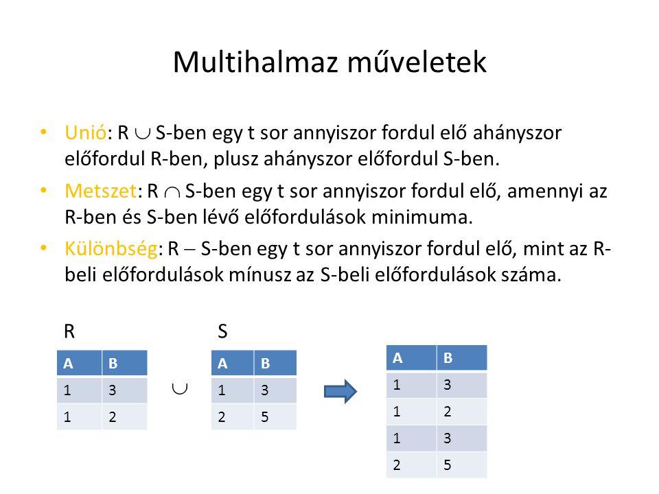 Multihalmaz műveletek Unió: R  S-ben egy t sor annyiszor fordul elő ahányszor előfordul R-ben, plusz ahányszor előfordul S-ben. Metszet: R  S-ben eg