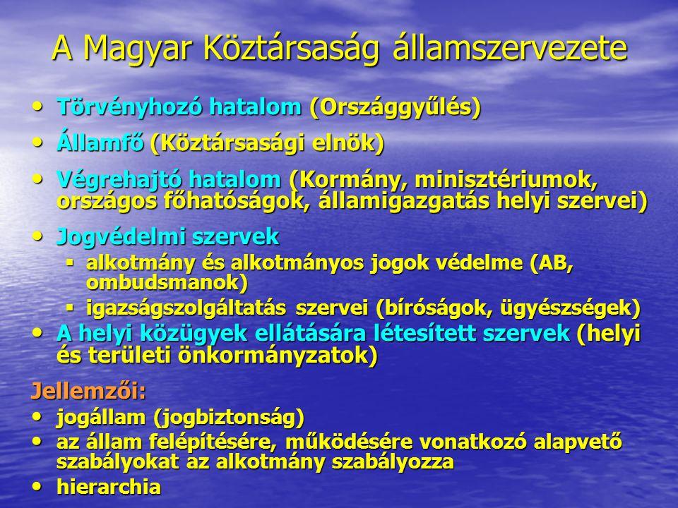 A Magyar Köztársaság államszervezete Törvényhozó hatalom (Országgyűlés) Törvényhozó hatalom (Országgyűlés) Államfő (Köztársasági elnök) Államfő (Köztá