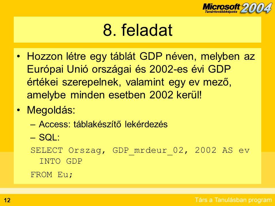 13 9.feladat Adjon a GDP táblához egyedi azonosítót, és állítsa be kulcsként.