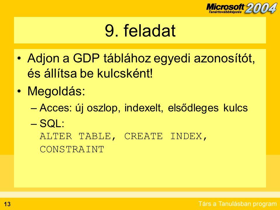 13 9. feladat Adjon a GDP táblához egyedi azonosítót, és állítsa be kulcsként.