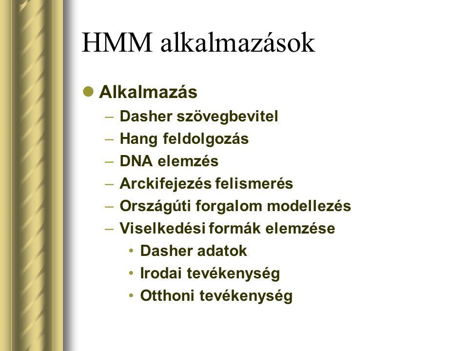 HMM alkalmazások Alkalmazás –Dasher szövegbevitel –Hang feldolgozás –DNA elemzés –Arckifejezés felismerés –Országúti forgalom modellezés –Viselkedési formák elemzése Dasher adatok Irodai tevékenység Otthoni tevékenység
