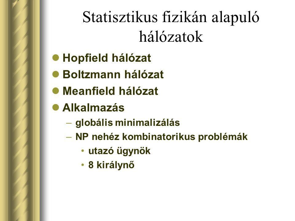 Statisztikus fizikán alapuló hálózatok Hopfield hálózat Boltzmann hálózat Meanfield hálózat Alkalmazás –globális minimalizálás –NP nehéz kombinatorikus problémák utazó ügynök 8 királynő
