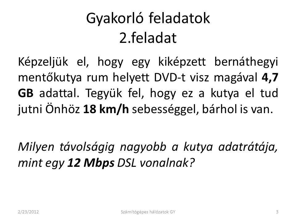 Képzeljük el, hogy egy kiképzett bernáthegyi mentőkutya rum helyett DVD-t visz magával 4,7 GB adattal.