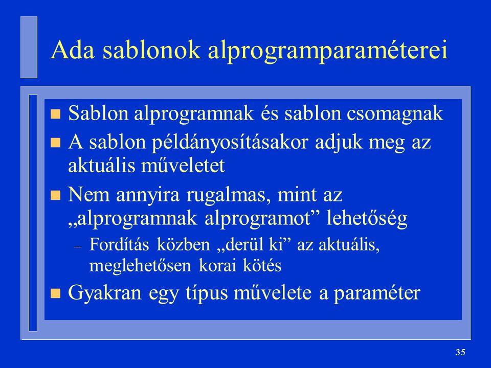 """35 Ada sablonok alprogramparaméterei n Sablon alprogramnak és sablon csomagnak n A sablon példányosításakor adjuk meg az aktuális műveletet n Nem annyira rugalmas, mint az """"alprogramnak alprogramot lehetőség – Fordítás közben """"derül ki az aktuális, meglehetősen korai kötés n Gyakran egy típus művelete a paraméter"""