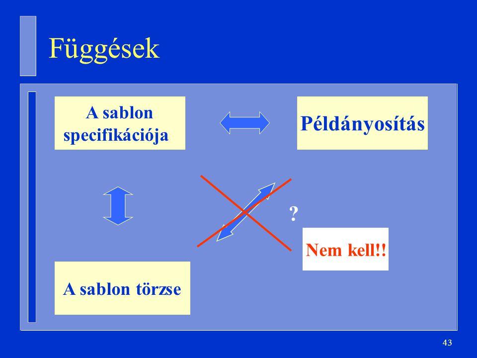 43 Függések A sablon specifikációja A sablon törzse Példányosítás Nem kell!!