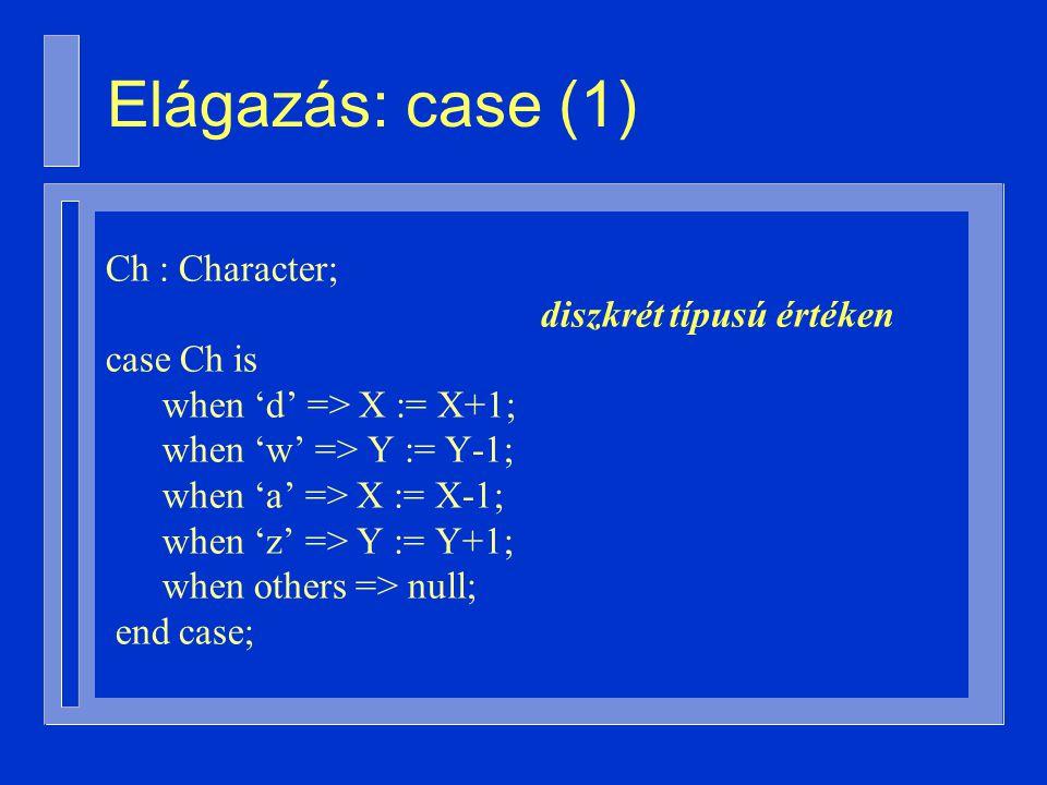 Ch : Character; diszkrét típusú értéken case Ch is when 'd' => X := X+1; when 'w' => Y := Y-1; when 'a' => X := X-1; when 'z' => Y := Y+1; when others => null; end case; Elágazás: case (1)