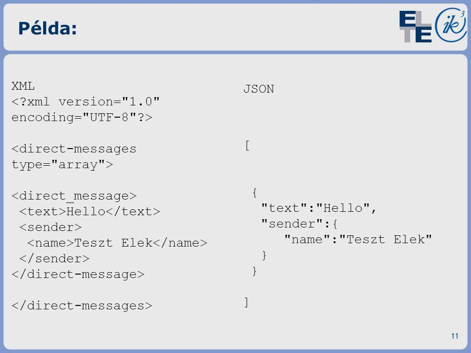 Példa: 11 XML Hello Teszt Elek JSON [ {