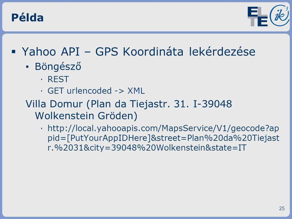 Példa  Yahoo API – GPS Koordináta lekérdezése ▪ Böngésző ·REST ·GET urlencoded -> XML Villa Domur (Plan da Tiejastr. 31. I-39048 Wolkenstein Gröden)