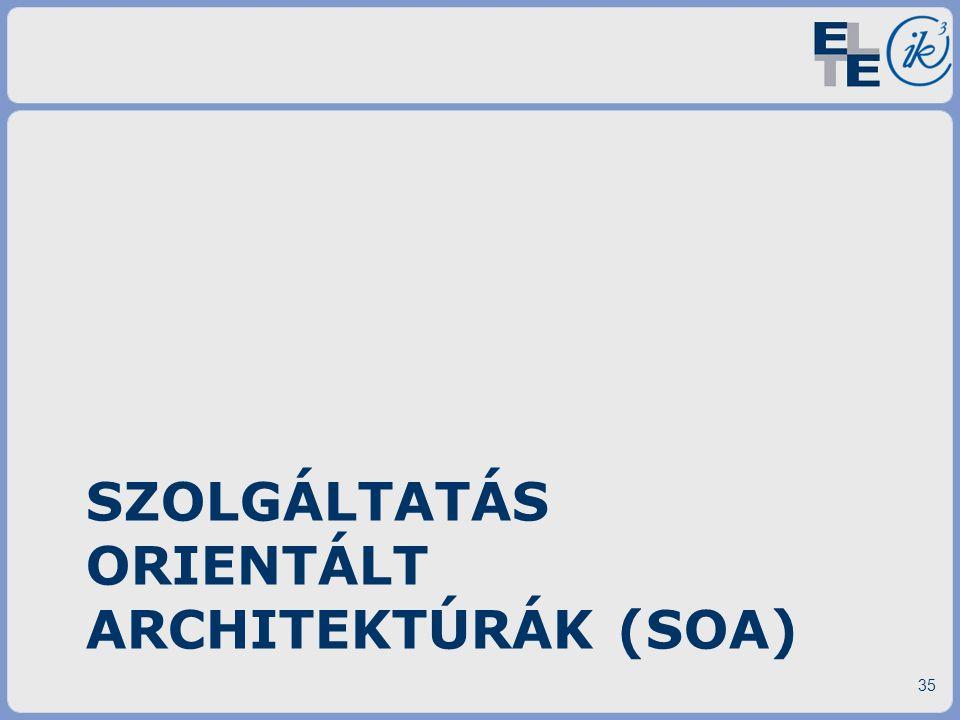 SZOLGÁLTATÁS ORIENTÁLT ARCHITEKTÚRÁK (SOA) 35