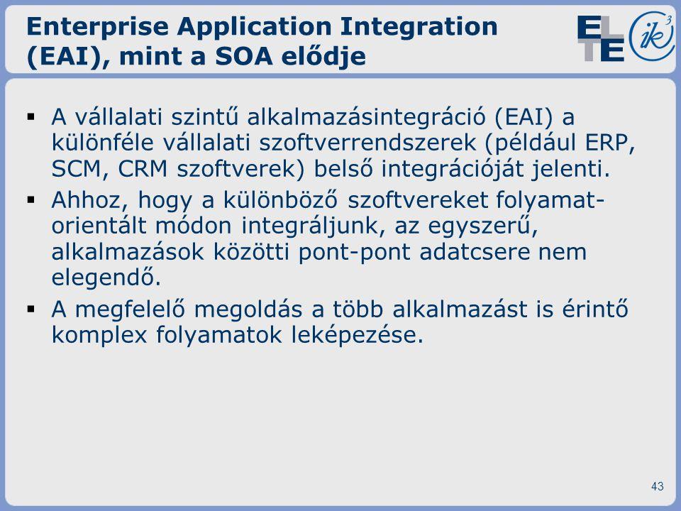 Enterprise Application Integration (EAI), mint a SOA elődje  A vállalati szintű alkalmazásintegráció (EAI) a különféle vállalati szoftverrendszerek (