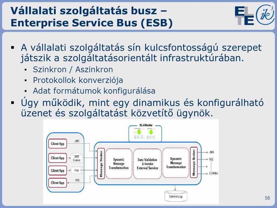 Vállalati szolgáltatás busz – Enterprise Service Bus (ESB)  A vállalati szolgáltatás sín kulcsfontosságú szerepet játszik a szolgáltatásorientált inf