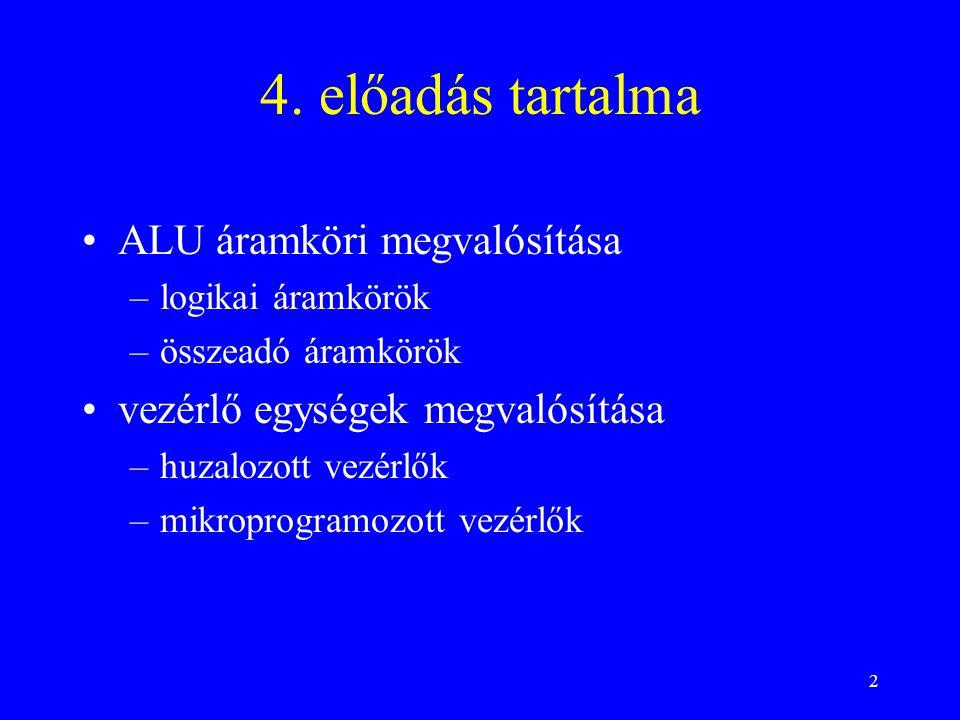 2 4. előadás tartalma ALU áramköri megvalósítása –logikai áramkörök –összeadó áramkörök vezérlő egységek megvalósítása –huzalozott vezérlők –mikroprog