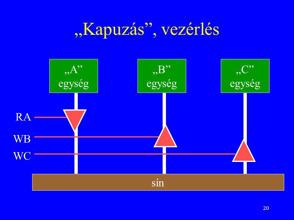 """20 """"Kapuzás"""", vezérlés sín """"A"""" egység """"B"""" egység """"C"""" egység RA WB WC"""