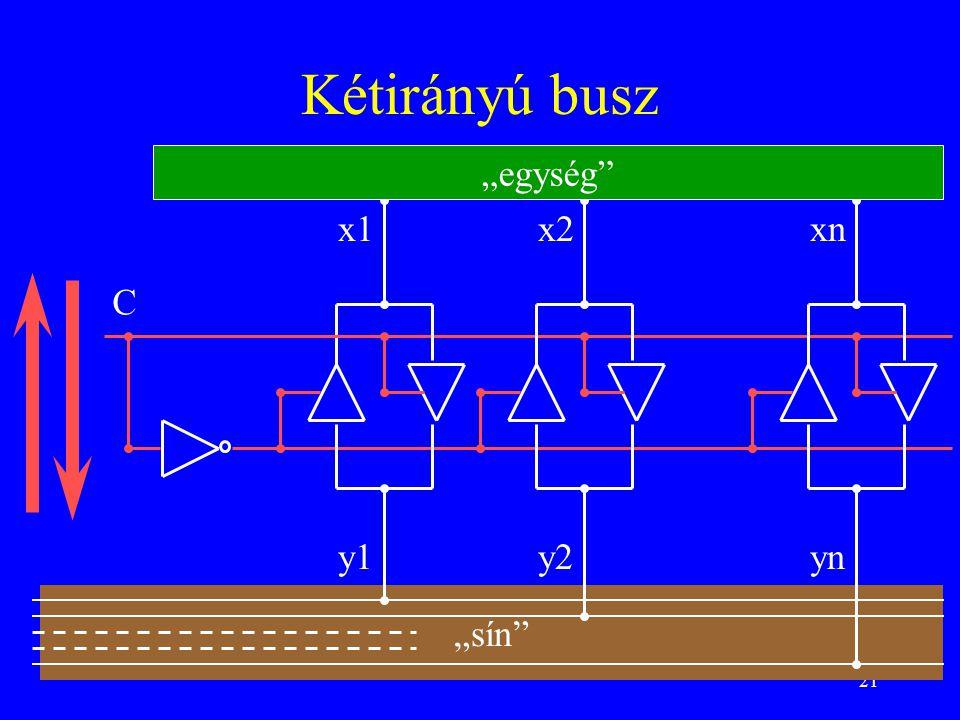 """21 """"sín"""" Kétirányú busz C x1 y1 x2 y2 xn yn """"egység"""""""