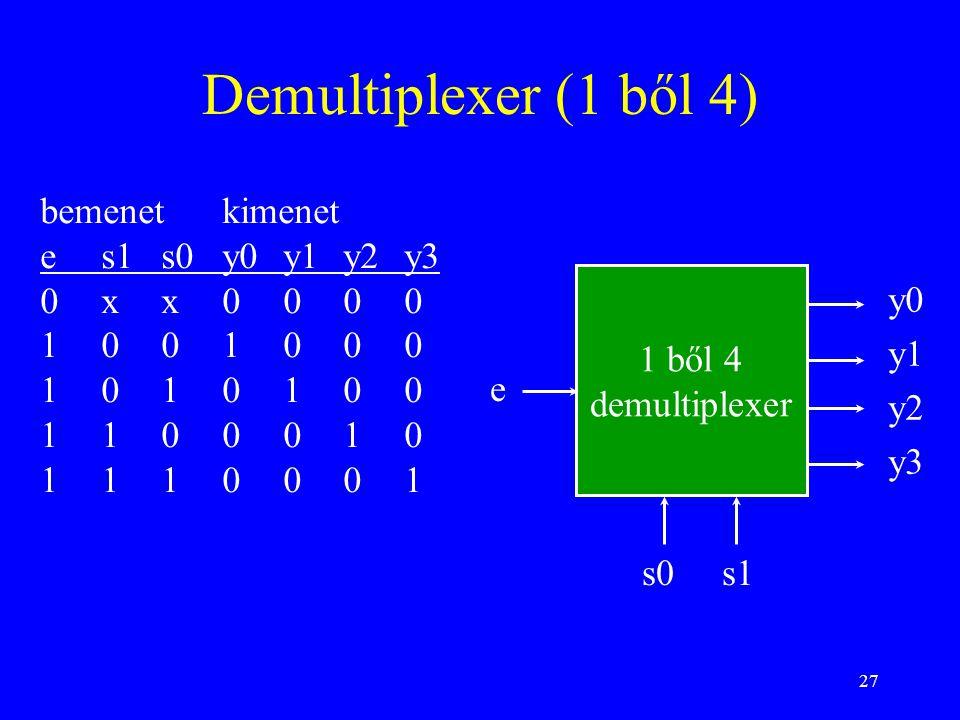 27 Demultiplexer (1 ből 4) bemenetkimenet es1s0y0y1y2y3 0xx0000 1001000 1010100 1100010 1110001 1 ből 4 demultiplexer y0 y1 y2 y3 s0s1 e