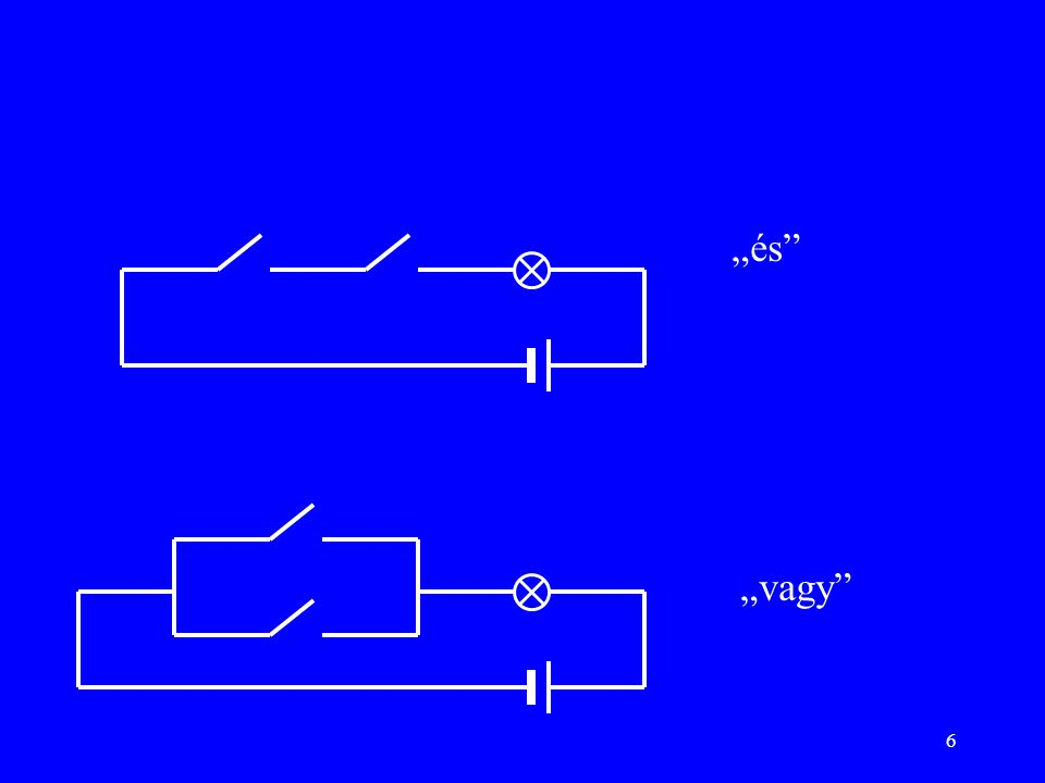 7 Elemi logikai kapuk &1 1 xyx.y 000 010 100 111 xyx+y 000 011 101 111 ANDORNOT x-x 01 10 x y x y xx.yx+y x y x.y x y x+y x -x