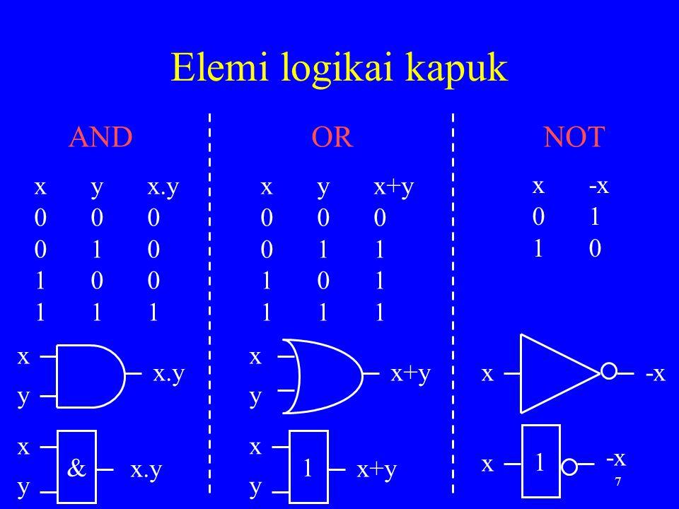 8 Logikai kapuk xyx NAND y 001 011 101 110 xyx NOR y 001 010 100 110 NAND NOR XOR x y x y x y xyx XOR y 000 011 101 110