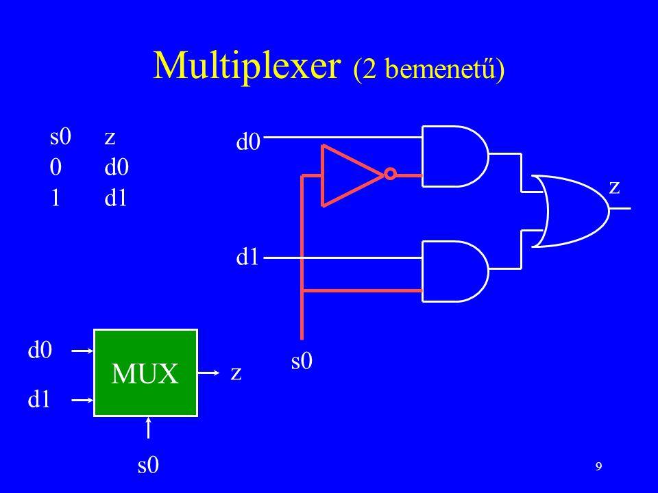 9 Multiplexer (2 bemenetű) s0z 0d0 1d1 z d0 d1 s0 MUX d0 d1 z s0