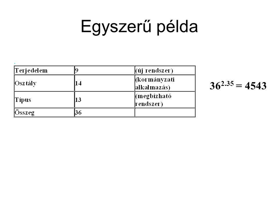 Egyszerű példa 36 2.35 = 4543