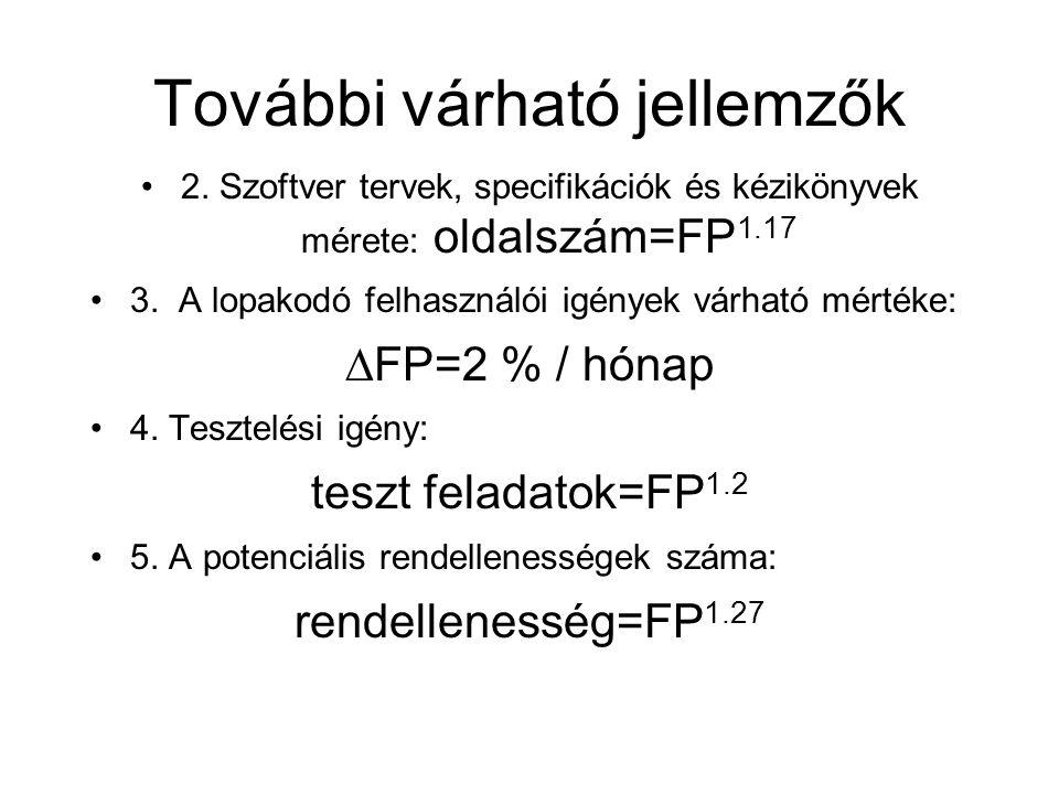 További várható jellemzők 2. Szoftver tervek, specifikációk és kézikönyvek mérete: oldalszám=FP 1.17 3. A lopakodó felhasználói igények várható mérték